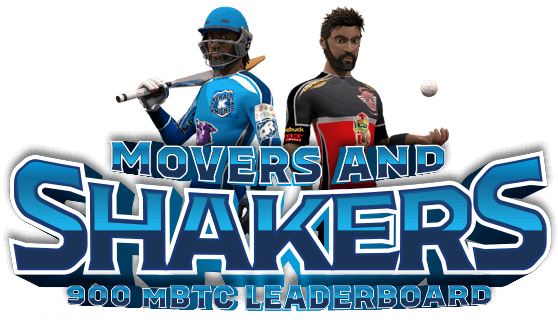900 mBTC Movers and Shakers Leaderboard